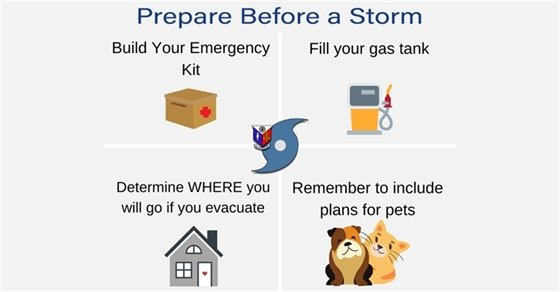 Prepare before a storm: Emergency Kit, Get Gas, Determine Shelter, Remember Pets