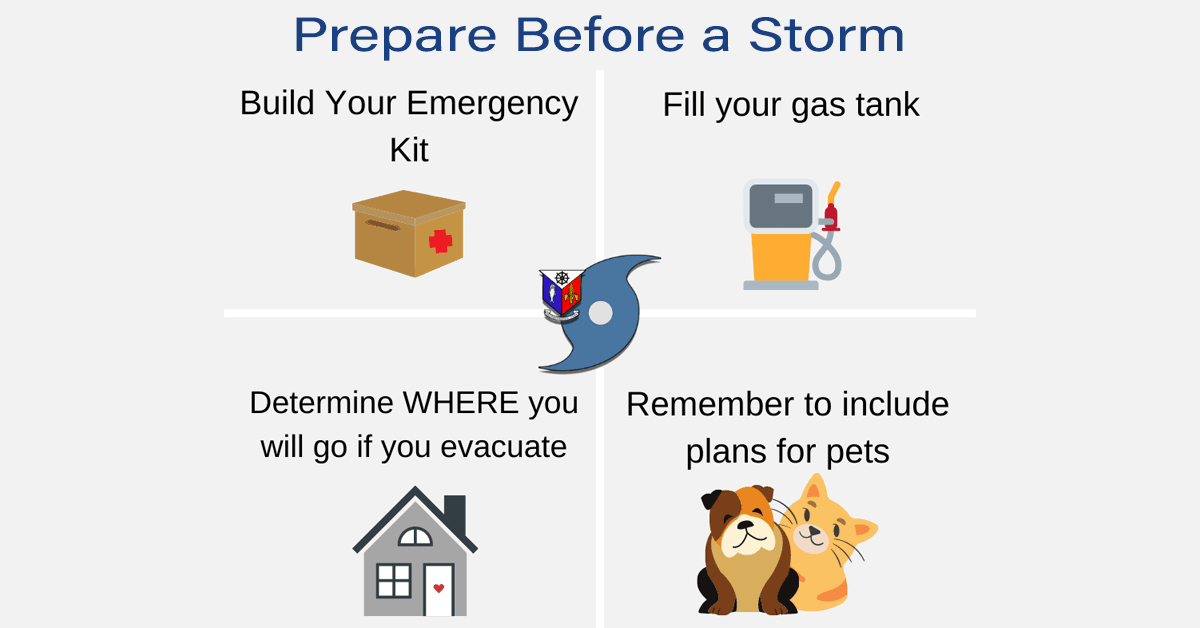 Prepare Before A Storm - emergency kit, get gas, where will you go, and pets
